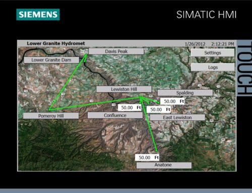 Hydromet System Monitoring Screen for the HMI